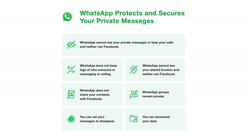 """WhatsApp Privacy Policy: """"Won't comply users to accept"""" says WhatsApp"""